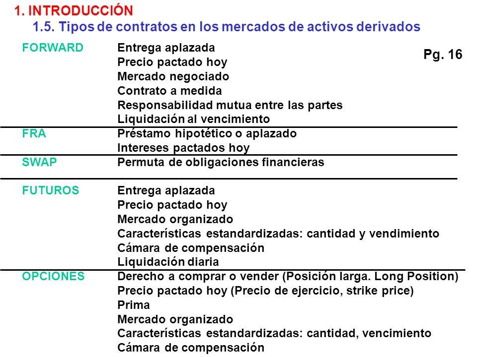 FORWARDEntrega aplazada Precio pactado hoy Mercado negociado Contrato a medida Responsabilidad mutua entre las partes Liquidación al vencimiento FRAPr