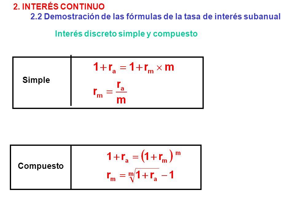 Interés discreto simple y compuesto Simple Compuesto 2. INTERÉS CONTINUO 2.2 Demostración de las fórmulas de la tasa de interés subanual