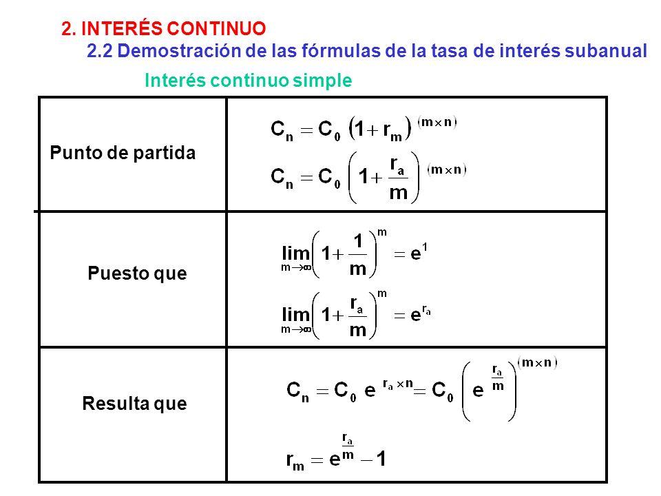 Interés continuo simple Puesto que Resulta que 2. INTERÉS CONTINUO 2.2 Demostración de las fórmulas de la tasa de interés subanual Punto de partida