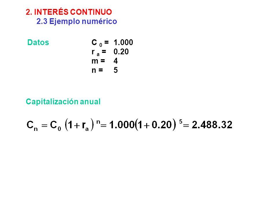 C 0 = 1.000 r a = 0.20 m = 4 n = 5 Capitalización anual Datos 2. INTERÉS CONTINUO 2.3 Ejemplo numérico