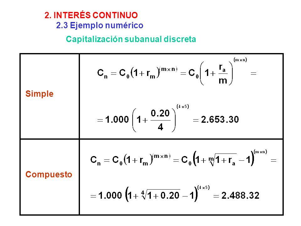 Simple Compuesto 2. INTERÉS CONTINUO 2.3 Ejemplo numérico Capitalización subanual discreta