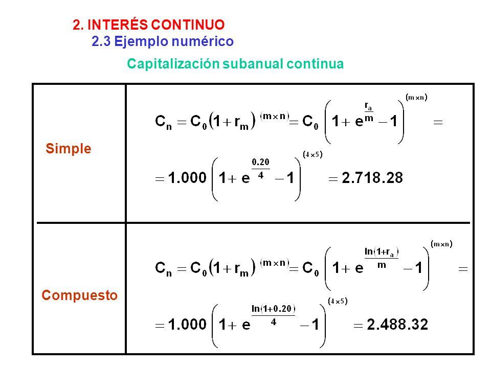 Simple Compuesto 2. INTERÉS CONTINUO 2.3 Ejemplo numérico Capitalización subanual continua