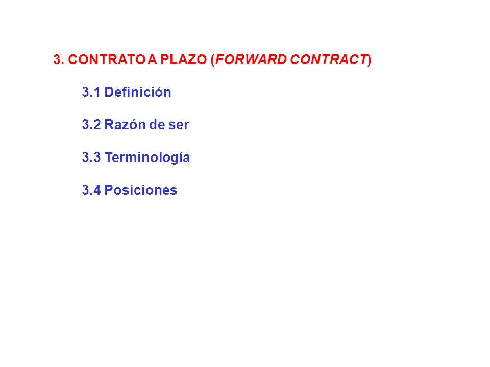 3. CONTRATO A PLAZO (FORWARD CONTRACT) 3.1 Definición 3.2 Razón de ser 3.3 Terminología 3.4 Posiciones