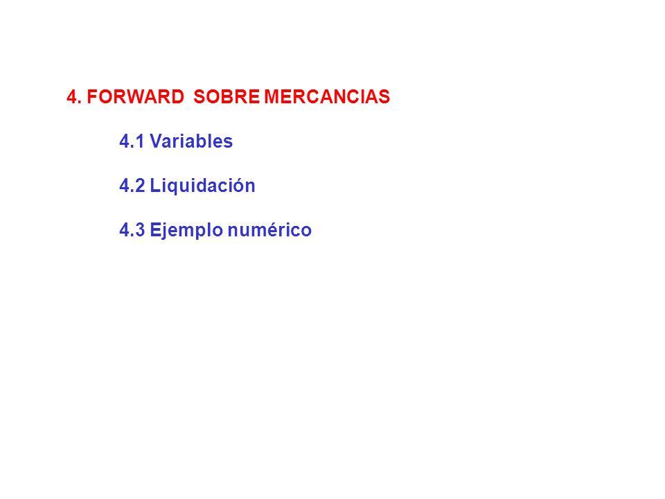 4. FORWARD SOBRE MERCANCIAS 4.1 Variables 4.2 Liquidación 4.3 Ejemplo numérico