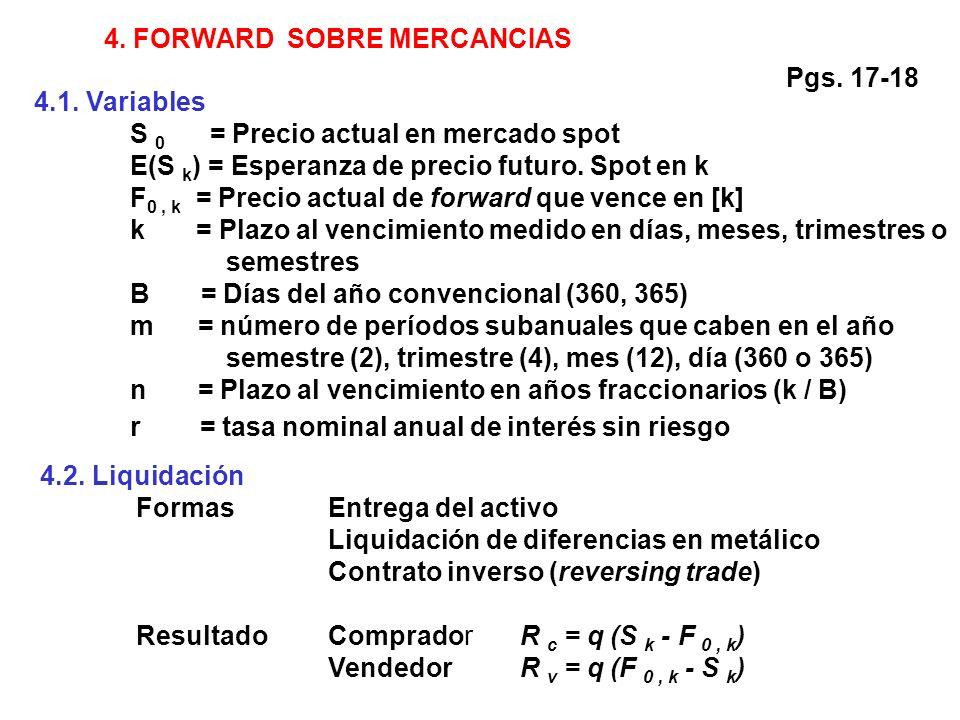 4.1. Variables S 0 = Precio actual en mercado spot E(S k ) = Esperanza de precio futuro. Spot en k F 0, k = Precio actual de forward que vence en [k]