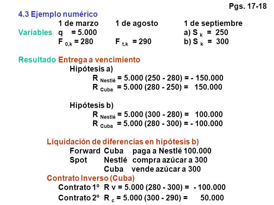 4.3 Ejemplo numérico 1 de marzo1 de agosto1 de septiembre Variablesq = 5.000 a) S k = 250 F 0,k = 280F t,k = 290 b) S k = 300 ResultadoEntrega a venci