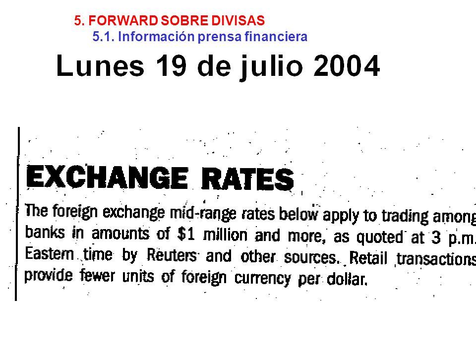 5. FORWARD SOBRE DIVISAS 5.1. Información prensa financiera