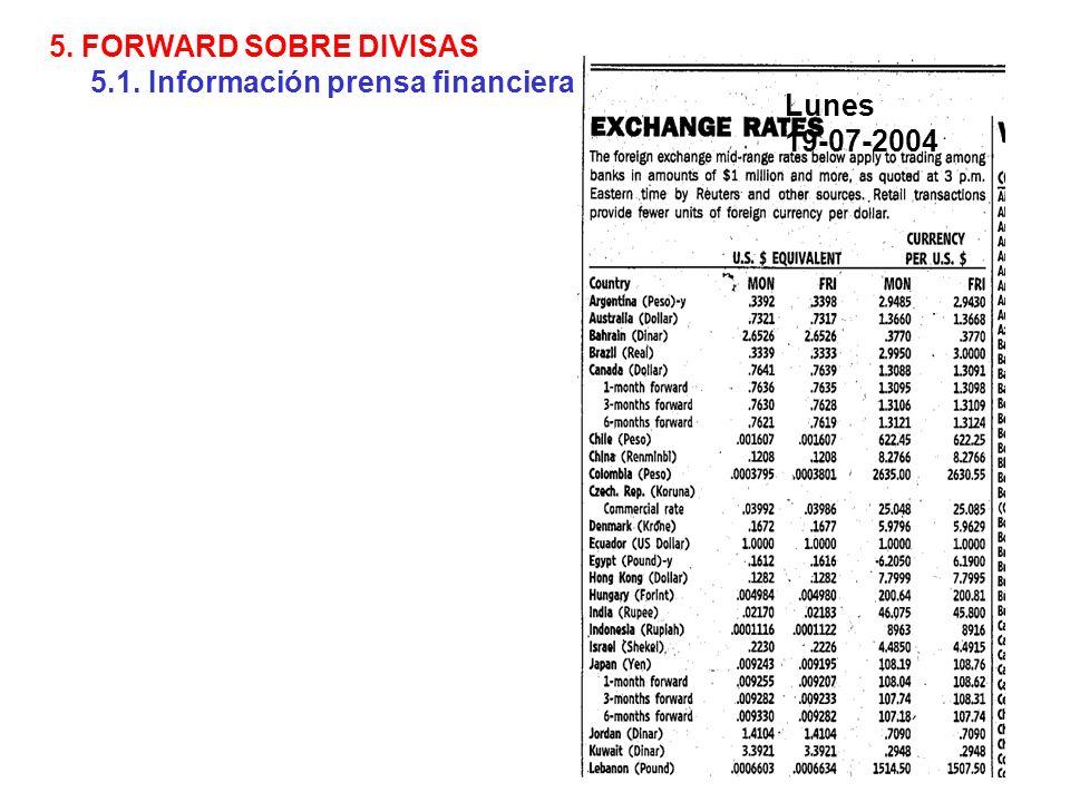 Lunes 19-07-2004 5. FORWARD SOBRE DIVISAS 5.1. Información prensa financiera