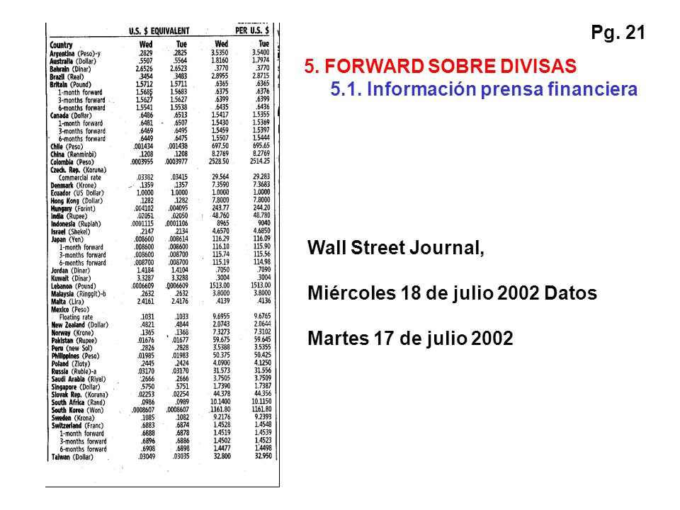 Pg.21 Wall Street Journal, Miércoles 18 de julio 2002 Datos Martes 17 de julio 2002 5.