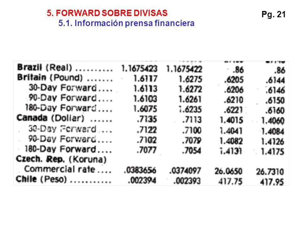 Pg. 21 5. FORWARD SOBRE DIVISAS 5.1. Información prensa financiera