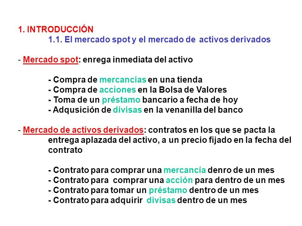 1. INTRODUCCIÓN 1.1. El mercado spot y el mercado de activos derivados - Mercado spot: enrega inmediata del activo - Compra de mercancias en una tiend