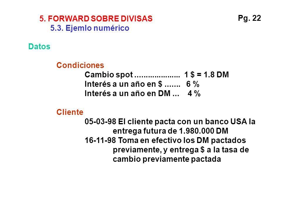 Datos Condiciones Cambio spot.....................