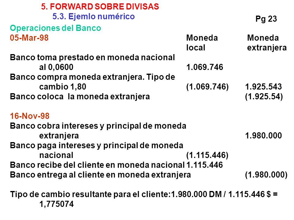 Operaciones del Banco 05-Mar-98Moneda Moneda local extranjera Banco toma prestado en moneda nacional al 0,06001.069.746 Banco compra moneda extranjera