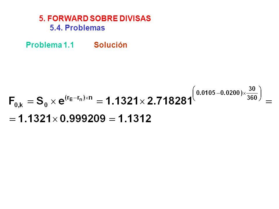 Problema 1.1Solución 5. FORWARD SOBRE DIVISAS 5.4. Problemas