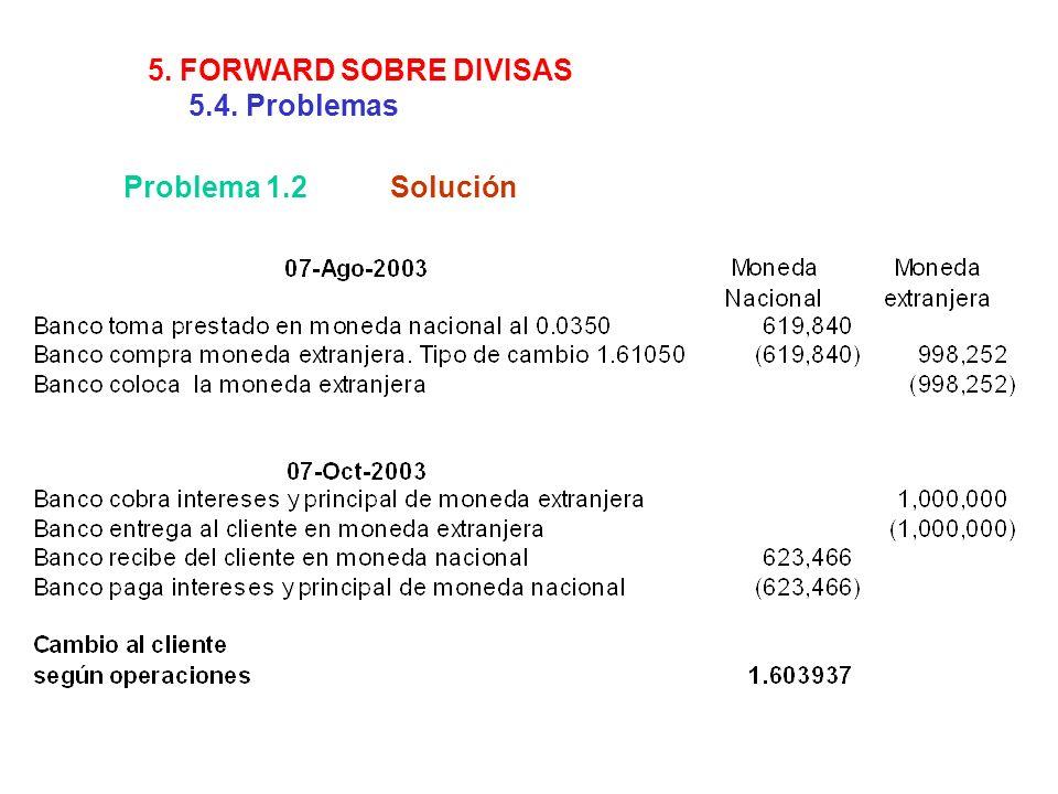 Problema 1.2Solución 5. FORWARD SOBRE DIVISAS 5.4. Problemas