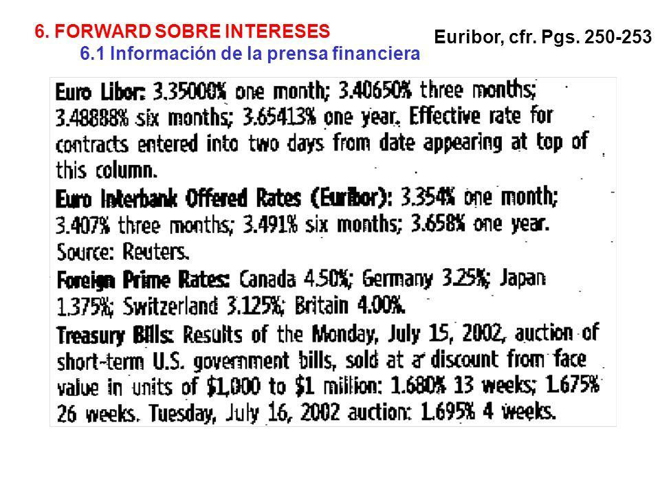 Euribor, cfr. Pgs. 250-253 6. FORWARD SOBRE INTERESES 6.1 Información de la prensa financiera