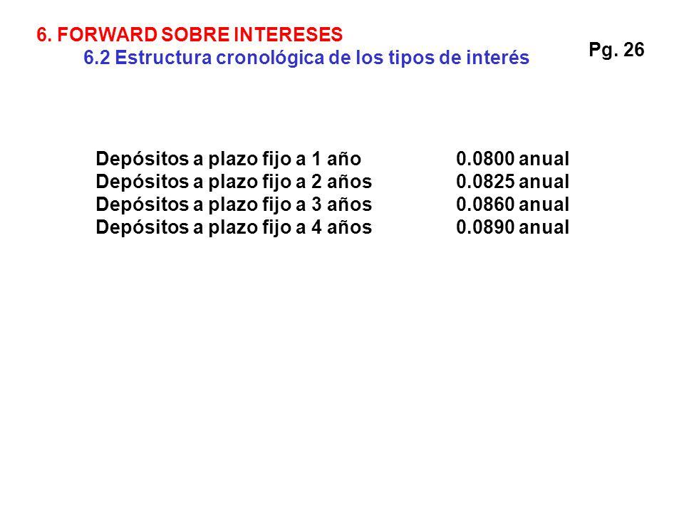 Depósitos a plazo fijo a 1 año 0.0800 anual Depósitos a plazo fijo a 2 años 0.0825 anual Depósitos a plazo fijo a 3 años 0.0860 anual Depósitos a plazo fijo a 4 años 0.0890 anual Pg.