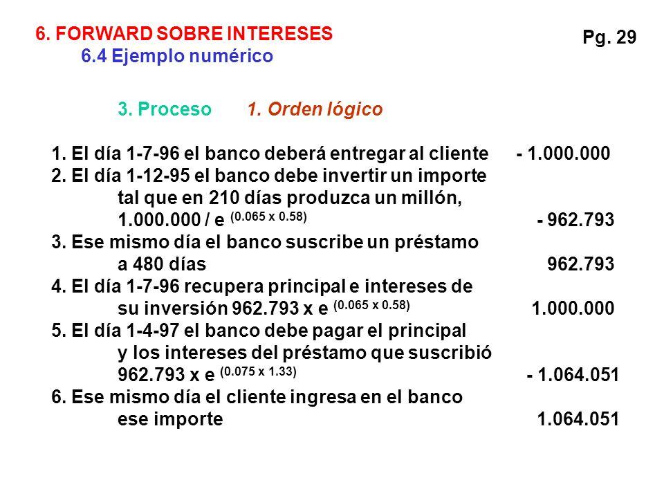 3. Proceso 1. Orden lógico 1. El día 1-7-96 el banco deberá entregar al cliente - 1.000.000 2. El día 1-12-95 el banco debe invertir un importe tal qu
