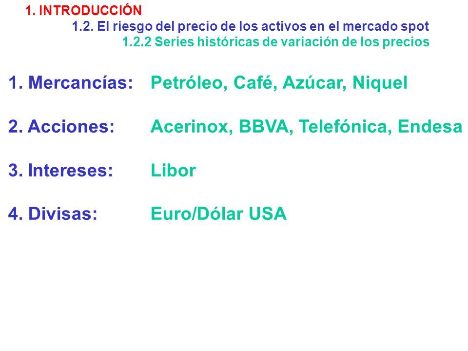 1. Mercancías: Petróleo, Café, Azúcar, Niquel 2. Acciones: Acerinox, BBVA, Telefónica, Endesa 3. Intereses: Libor 4. Divisas: Euro/Dólar USA 1. INTROD