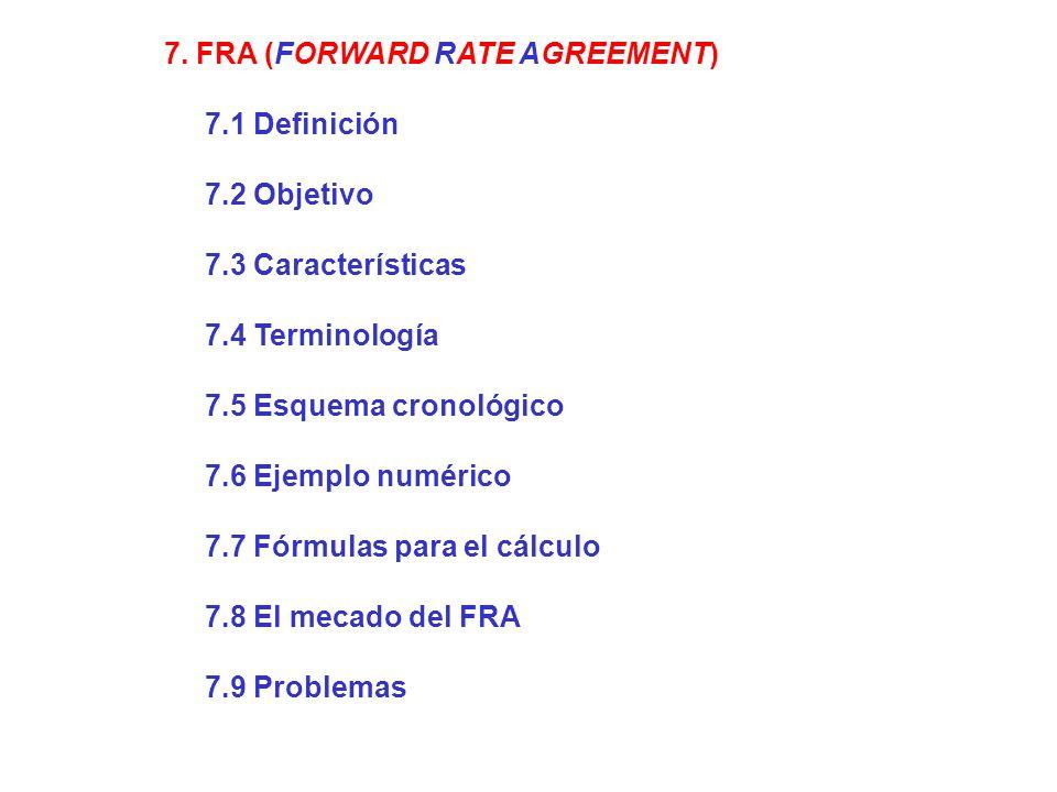 7. FRA (FORWARD RATE AGREEMENT) 7.1 Definición 7.2 Objetivo 7.3 Características 7.4 Terminología 7.5 Esquema cronológico 7.6 Ejemplo numérico 7.7 Fórm