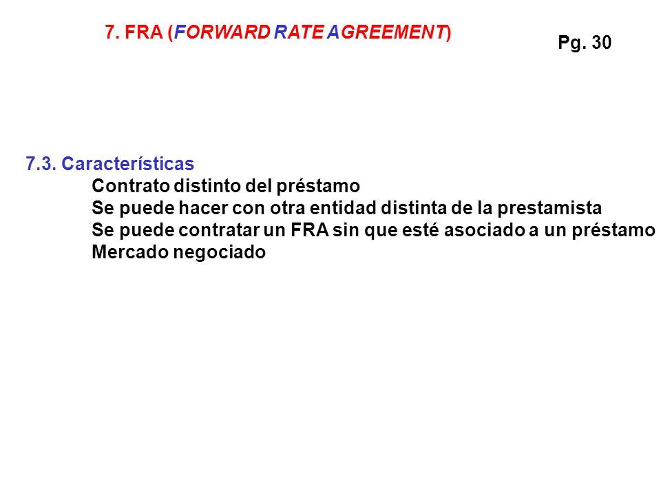 7.3. Características Contrato distinto del préstamo Se puede hacer con otra entidad distinta de la prestamista Se puede contratar un FRA sin que esté
