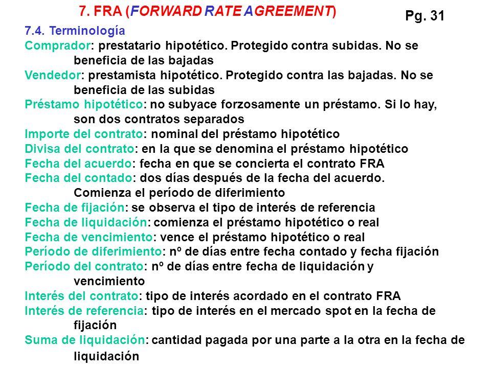 7.4. Terminología Comprador: prestatario hipotético. Protegido contra subidas. No se beneficia de las bajadas Vendedor: prestamista hipotético. Proteg