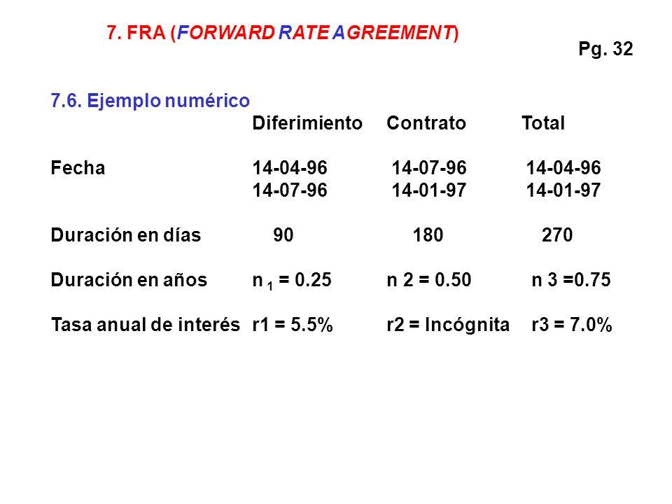 7.6. Ejemplo numérico DiferimientoContratoTotal Fecha14-04-96 14-07-96 14-04-96 14-07-96 14-01-97 14-01-97 Duración en días 90 180 270 Duración en año