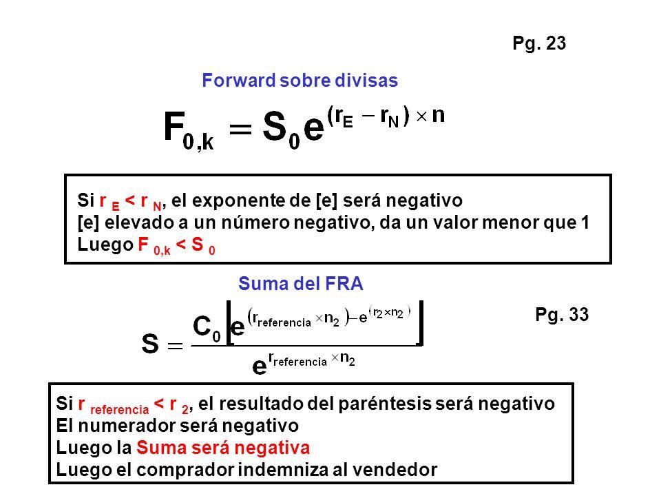 Forward sobre divisas Suma del FRA Si r E < r N, el exponente de [e] será negativo [e] elevado a un número negativo, da un valor menor que 1 Luego F 0