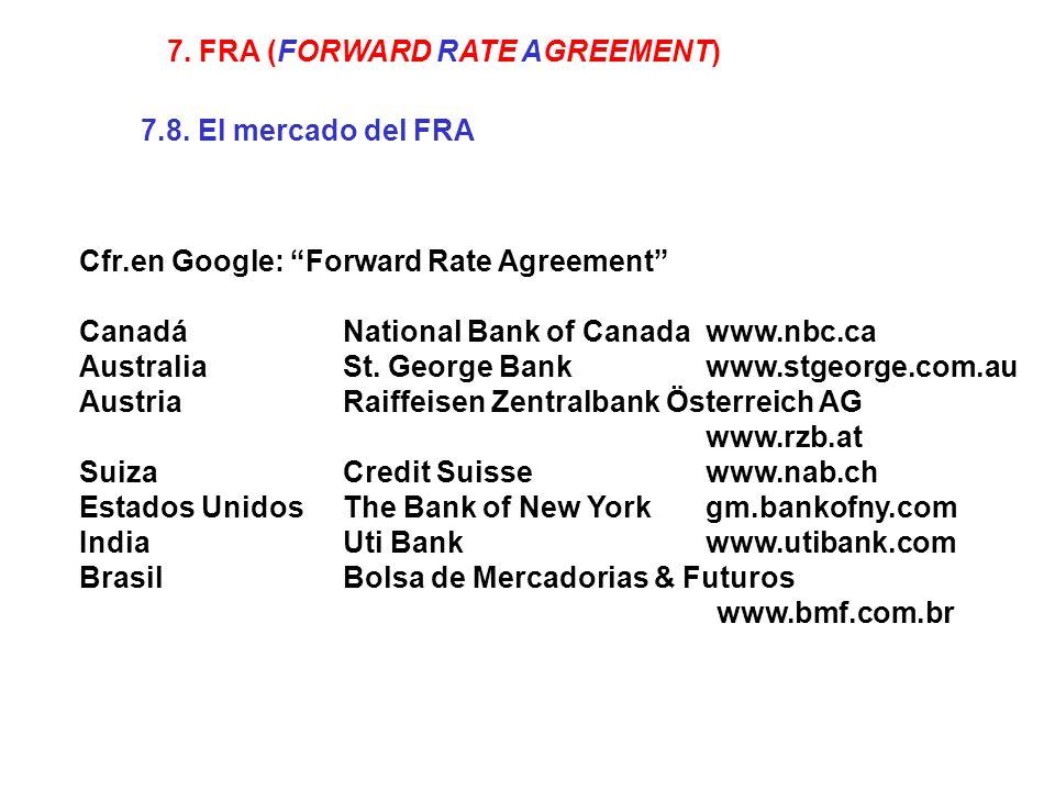 Cfr.en Google: Forward Rate Agreement CanadáNational Bank of Canadawww.nbc.ca AustraliaSt. George Bankwww.stgeorge.com.au AustriaRaiffeisen Zentralban