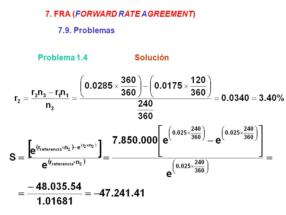 Problema 1.4Solución 7. FRA (FORWARD RATE AGREEMENT) 7.9. Problemas