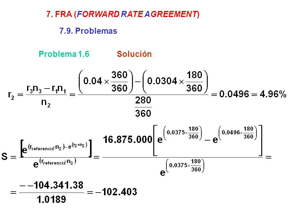 Problema 1.6Solución 7. FRA (FORWARD RATE AGREEMENT) 7.9. Problemas