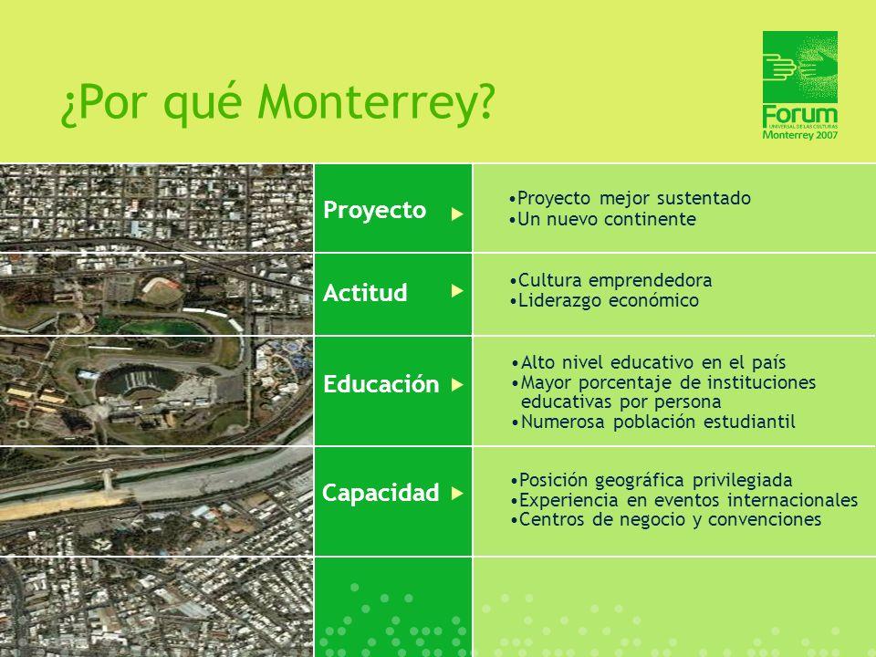 ¿Por qué Monterrey? Posición geográfica privilegiada Experiencia en eventos internacionales Centros de negocio y convenciones Proyecto Educación Actit