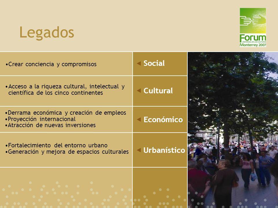 Legados Fortalecimiento del entorno urbano Generación y mejora de espacios culturales Social Cultural Económico Urbanístico Crear conciencia y comprom