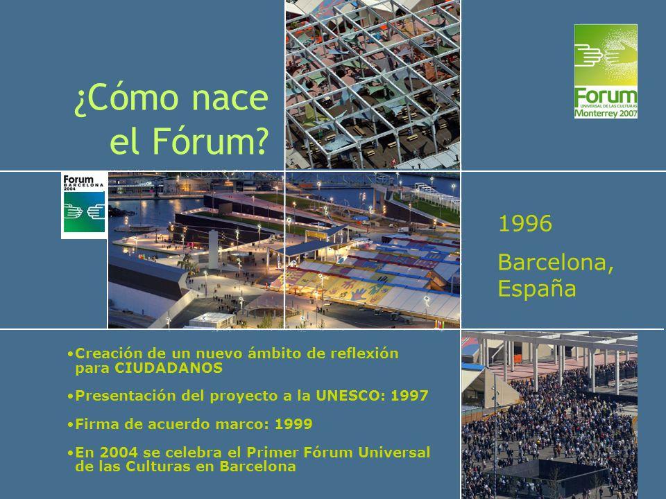 1996 Barcelona, España Creación de un nuevo ámbito de reflexión para CIUDADANOS Presentación del proyecto a la UNESCO: 1997 Firma de acuerdo marco: 19