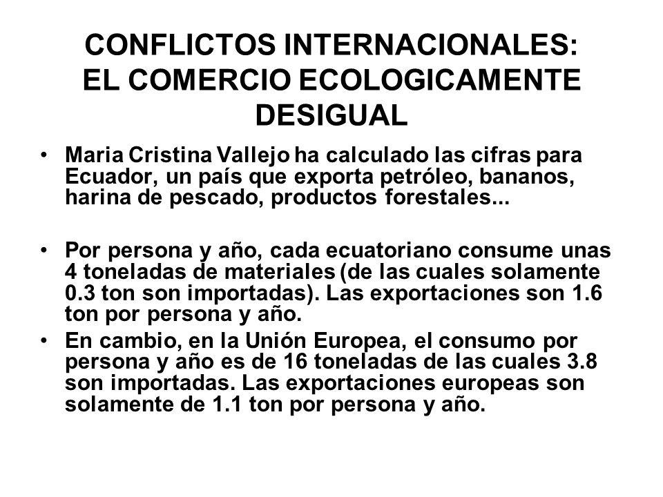CONFLICTOS INTERNACIONALES: EL COMERCIO ECOLOGICAMENTE DESIGUAL Maria Cristina Vallejo ha calculado las cifras para Ecuador, un país que exporta petróleo, bananos, harina de pescado, productos forestales...