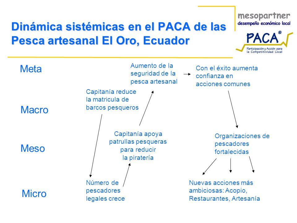 Dinámica sistémicas en el PACA de las Pesca artesanal El Oro, Ecuador Capitanía reduce la matricula de barcos pesqueros Capitanía apoya patrullas pesq