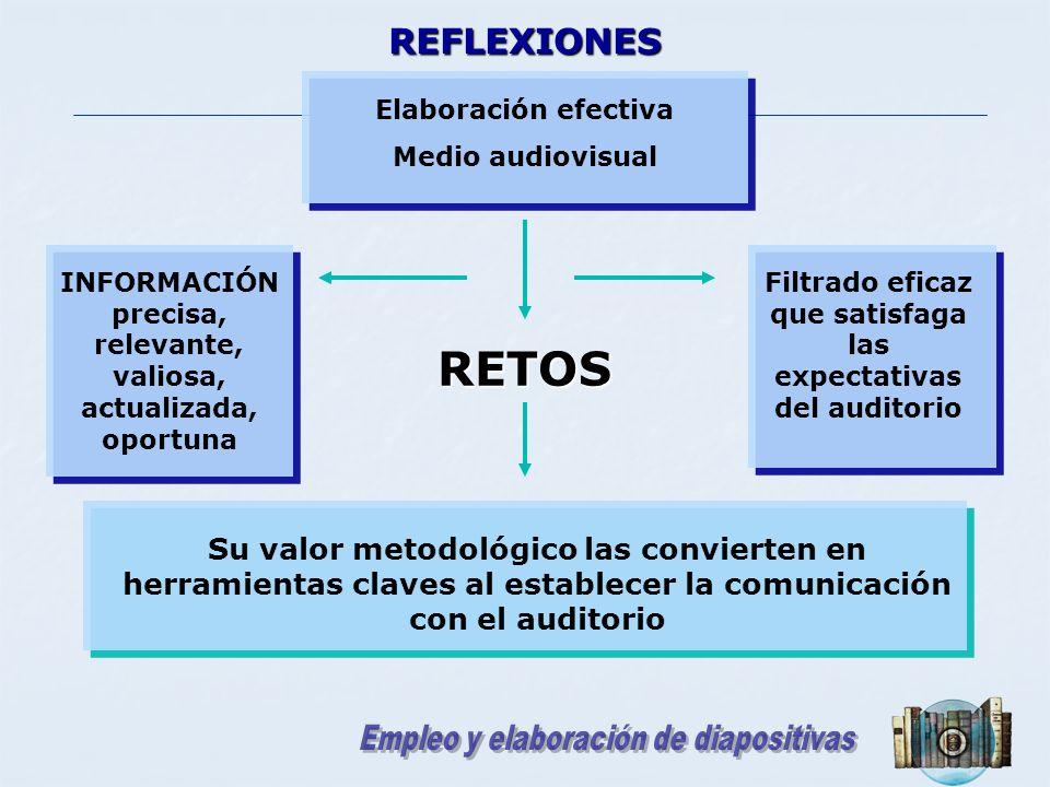 REFLEXIONES INFORMACIÓN precisa, relevante, valiosa, actualizada, oportuna Filtrado eficaz que satisfaga las expectativas del auditorio RETOS Elaborac