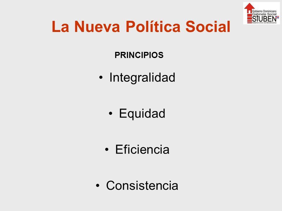 La Nueva Política Social Integralidad Equidad Eficiencia Consistencia PRINCIPIOS