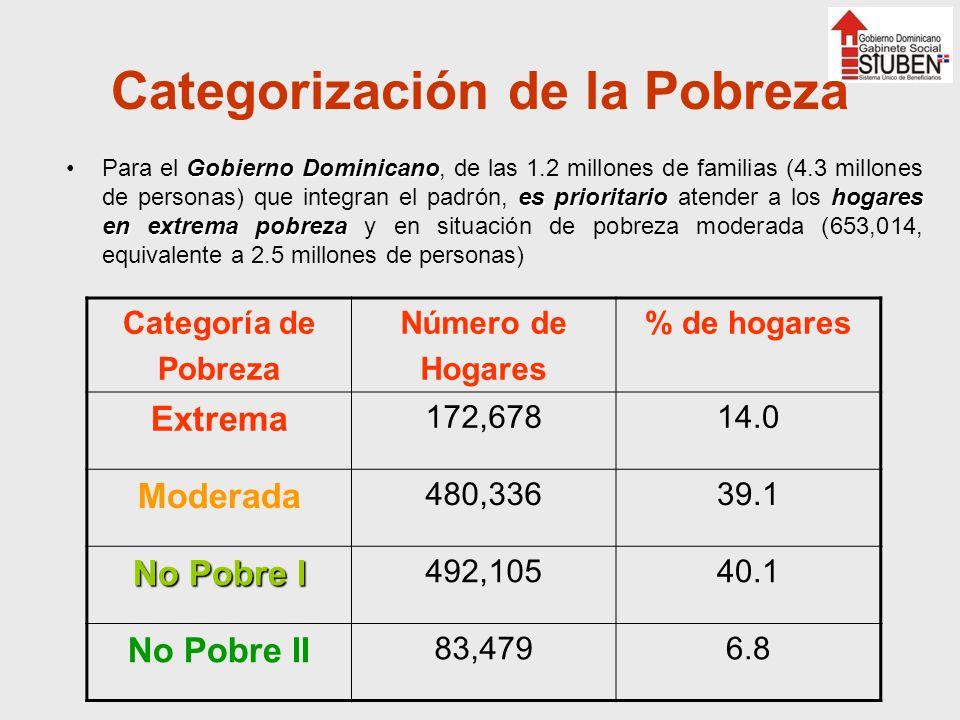 Gobierno Dominicano es prioritariohogares en extrema pobrezaPara el Gobierno Dominicano, de las 1.2 millones de familias (4.3 millones de personas) qu