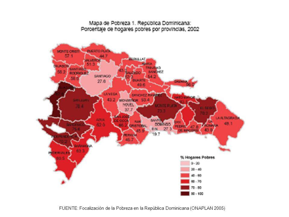 FUENTE: Focalización de la Pobreza en la República Dominicana (ONAPLAN 2005)