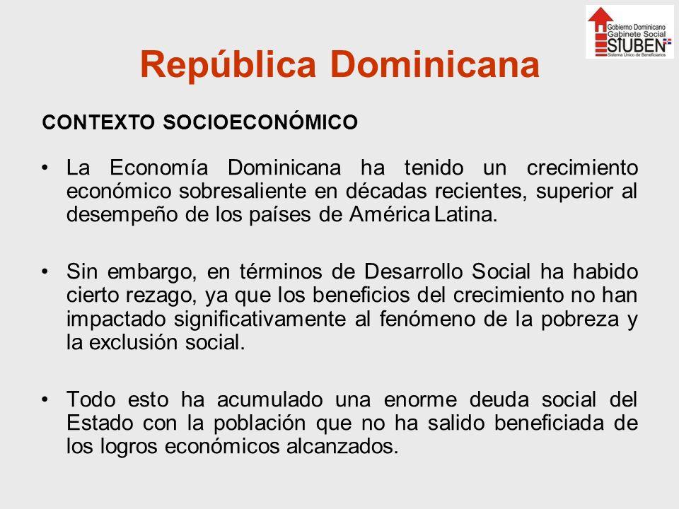 República Dominicana La Economía Dominicana ha tenido un crecimiento económico sobresaliente en décadas recientes, superior al desempeño de los países