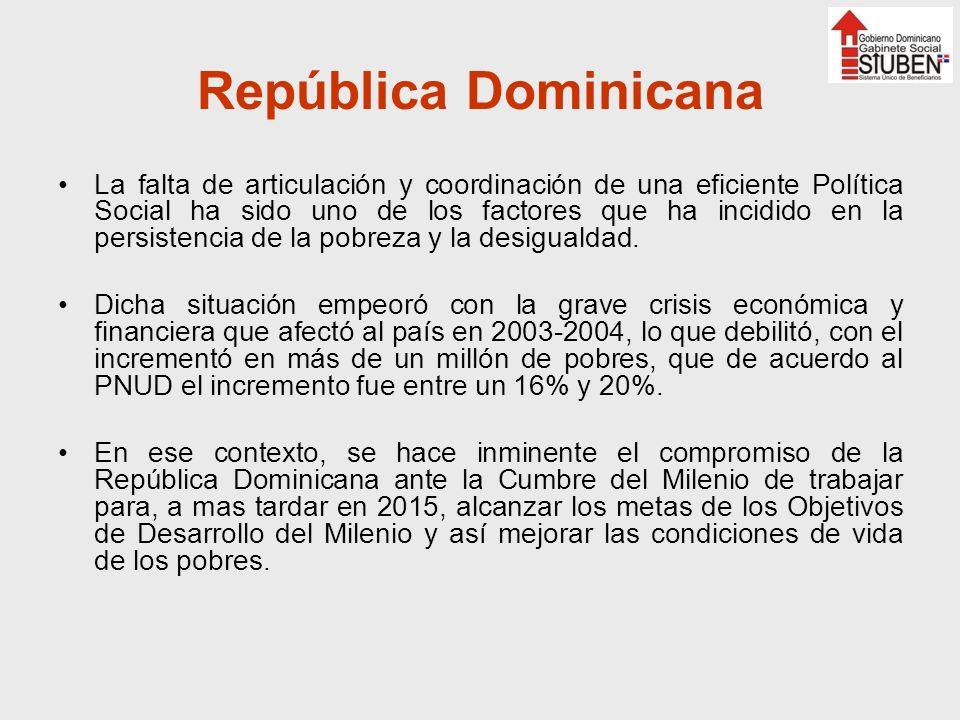 República Dominicana La falta de articulación y coordinación de una eficiente Política Social ha sido uno de los factores que ha incidido en la persis