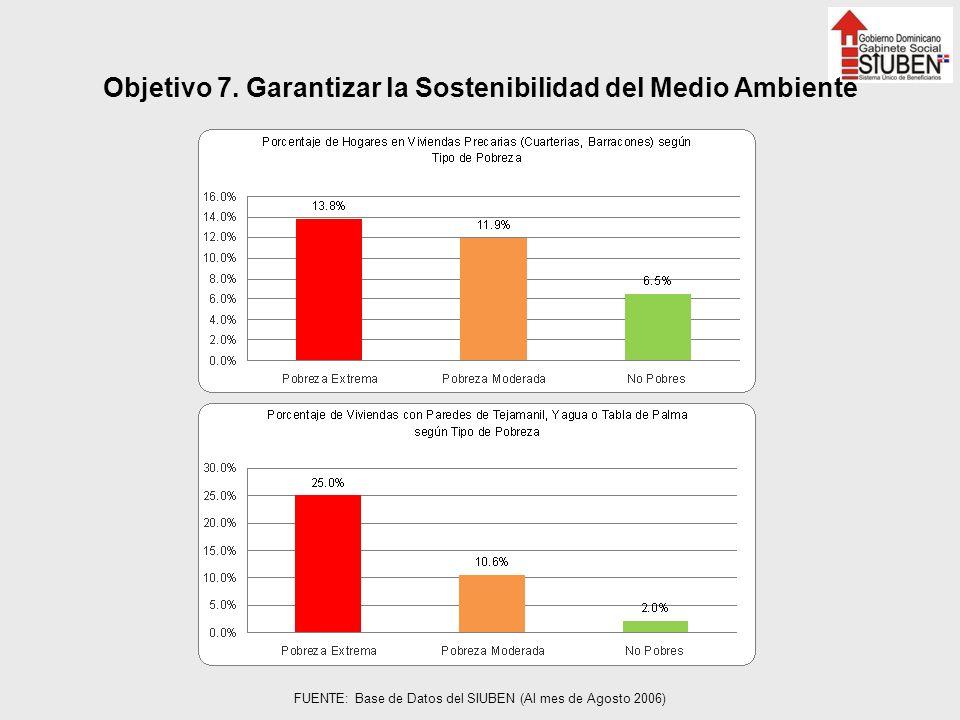Objetivo 7. Garantizar la Sostenibilidad del Medio Ambiente FUENTE: Base de Datos del SIUBEN (Al mes de Agosto 2006)