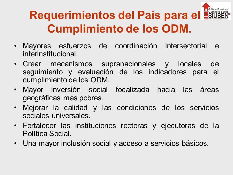 Requerimientos del País para el Cumplimiento de los ODM. Mayores esfuerzos de coordinación intersectorial e interinstitucional. Crear mecanismos supra