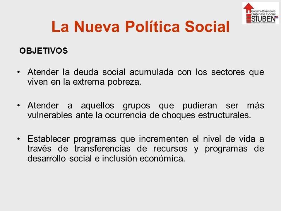 La Nueva Política Social Atender la deuda social acumulada con los sectores que viven en la extrema pobreza. Atender a aquellos grupos que pudieran se