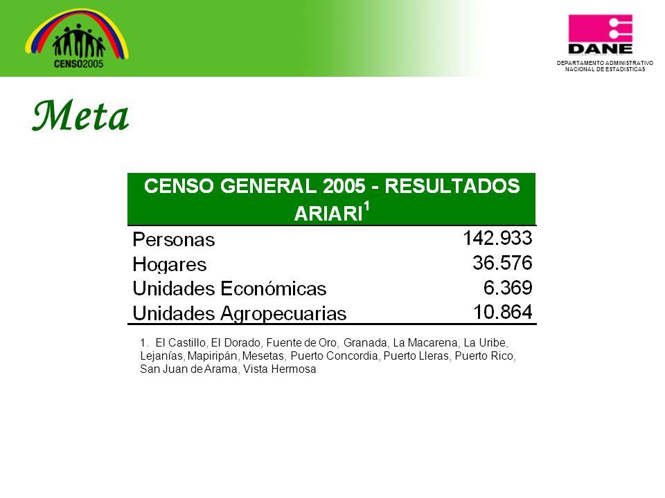 DEPARTAMENTO ADMINISTRATIVO NACIONAL DE ESTADISTICA5 1. El Castillo, El Dorado, Fuente de Oro, Granada, La Macarena, La Uribe, Lejanías, Mapiripán, Me