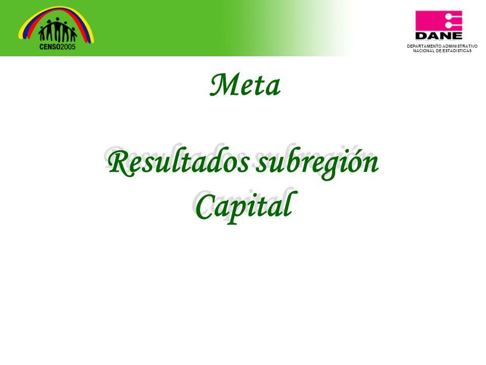 DEPARTAMENTO ADMINISTRATIVO NACIONAL DE ESTADISTICA5 Resultados subregión Capital Resultados subregión Capital Meta