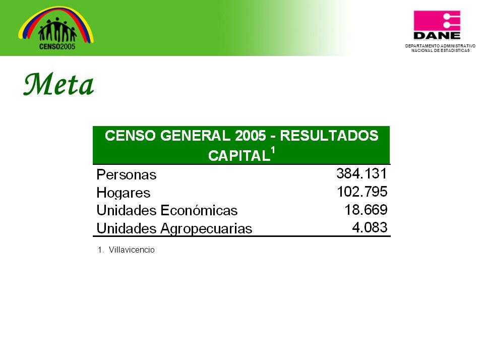 DEPARTAMENTO ADMINISTRATIVO NACIONAL DE ESTADISTICA5 1. Villavicencio Meta