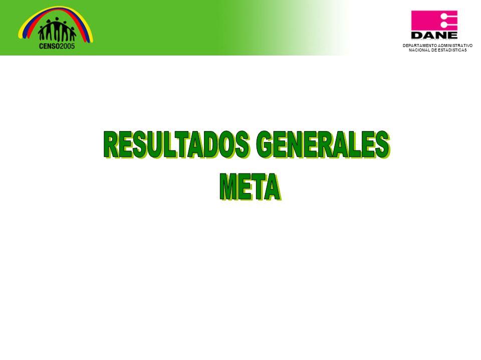 DEPARTAMENTO ADMINISTRATIVO NACIONAL DE ESTADISTICA5 Meta Incluye: Villavicencio