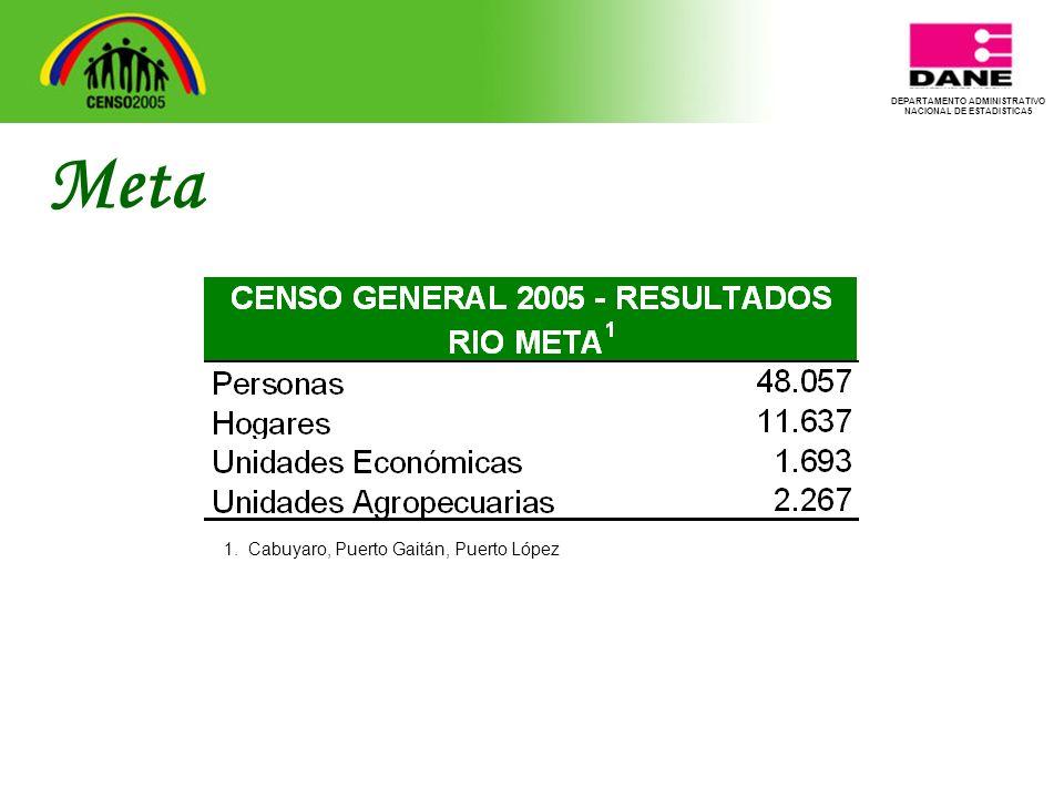 DEPARTAMENTO ADMINISTRATIVO NACIONAL DE ESTADISTICA5 Meta 1. Cabuyaro, Puerto Gaitán, Puerto López